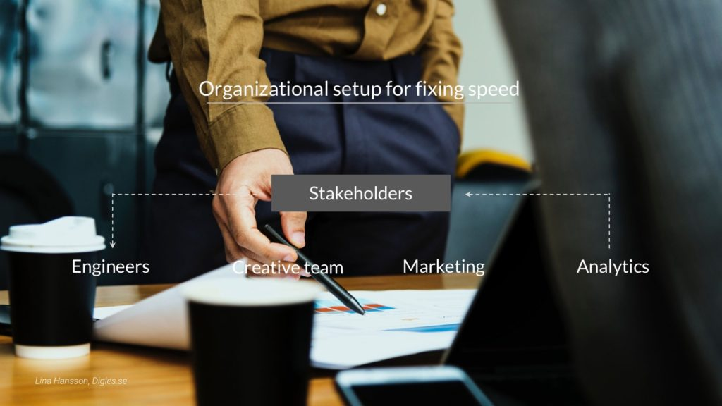 Site speed – Checklist for setting up the organisation